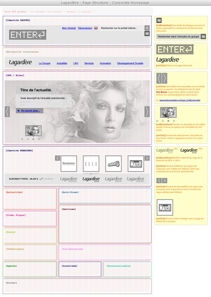 Lagardère Internal Portal - Page Structure/Wireframe - Corporate Homepage